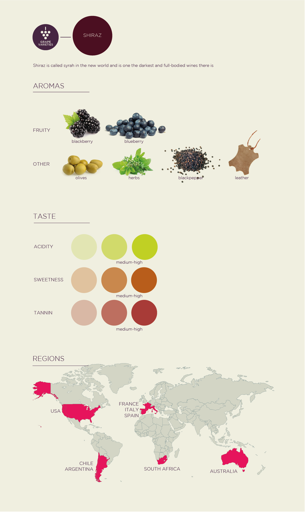 shiraz / syrah grape variety